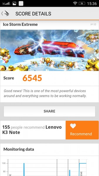 Lenovo K3 Note K50-T5 MTK6752 1.7GHz Octa Core CPU 2GB RAM Android Smartphone Mali T760 GPU Benchmarks 3d Mark