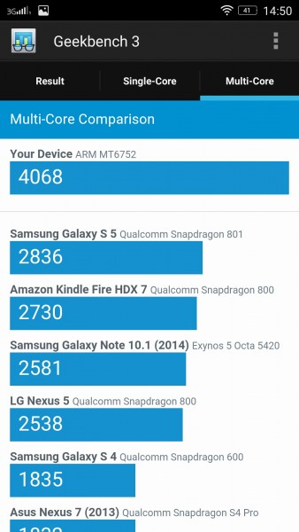 Lenovo K3 Note K50-T5 MTK6752 1.7GHz Octa Core CPU 2GB RAM Android Smartphone Mali T760 GPU Benchmarks Geekbench