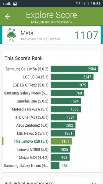 Lenovo K3 Note K50-T5 MTK6752 1.7GHz Octa Core CPU 2GB RAM Android Smartphone Mali T760 GPU Benchmarks Vellamo