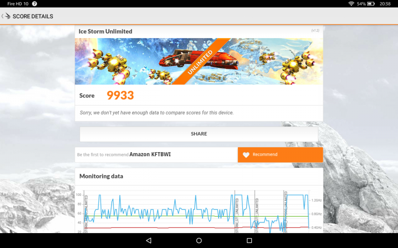 Benchmark Amazon Fire HD 10 Tablets Test Vergleich MediaTek MT8135 PowerVR Rogue G6200 3DM Mark Ice Storm Unlimited