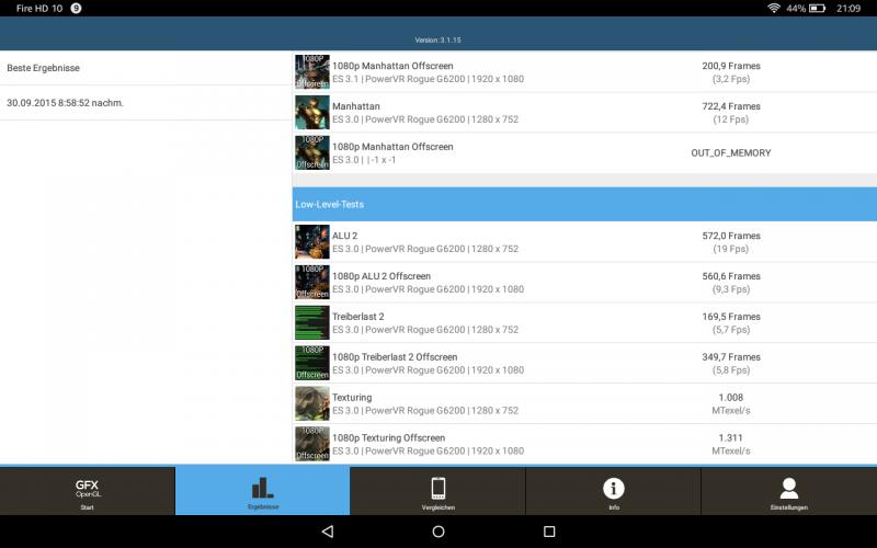 Benchmark Amazon Fire HD 10 Tablets Test Vergleich MediaTek MT8135 PowerVR Rogue G6200 GFXBench 3.1