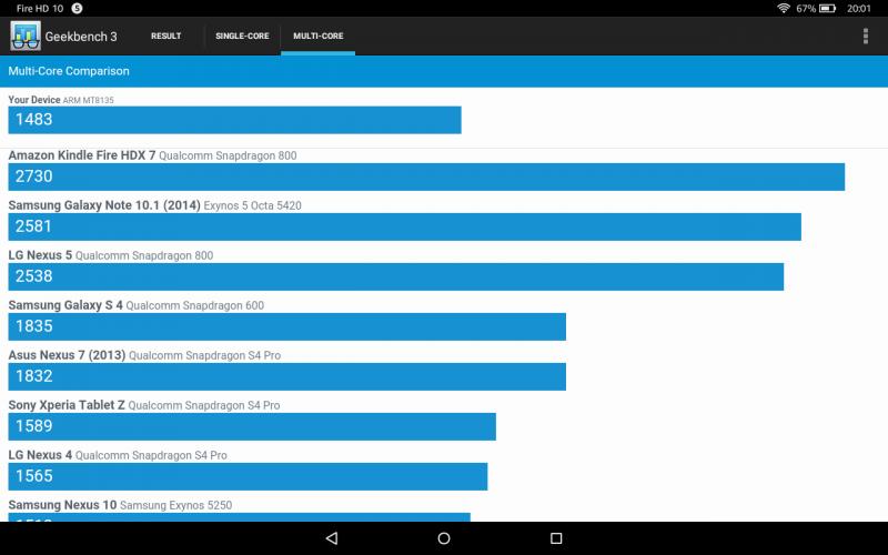 Benchmark Amazon Fire HD 10 Tablets Test Vergleich MediaTek MT8135 Geekbench