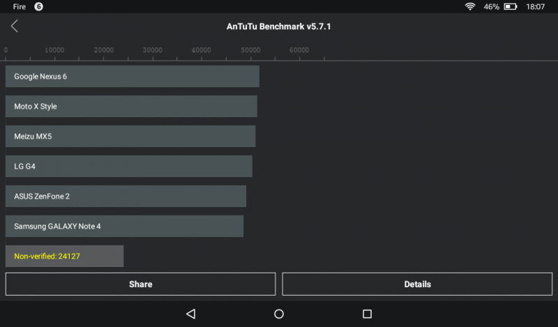 Benchmarks des Amazon Fire Tablets 7 Zoll MTK MT8127 Mali-450MP Test Antutu Benchmark