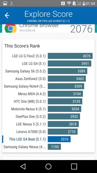 Das LG G4s im Benchmark Parkour Vellamo Mobile Benchmark S615