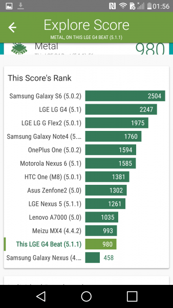 Das LG G4s im Benchmark Parkour Vellamo Mobile Benchmark S615 (4)