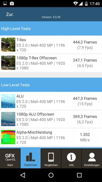 Wiko Rainbow Jam GFXBench GL 3.0 im Benchmark Test Mediatek MT6580 Mali-400 (1)