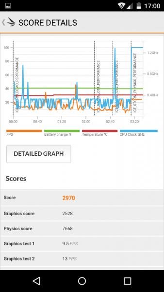 Wiko Rainbow Jam im Benchmark Test Mediatek MT6580 Mali-400 1GB RAM CPU Antutu Geekbench Test Review