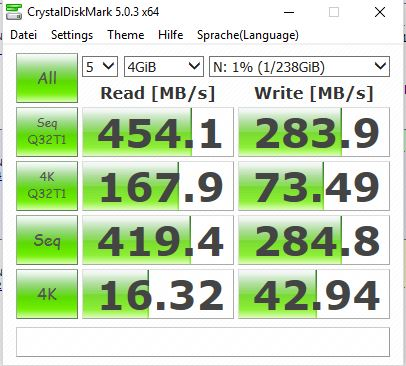 Freecom Mini Tough Drive SSD Test Review Performence