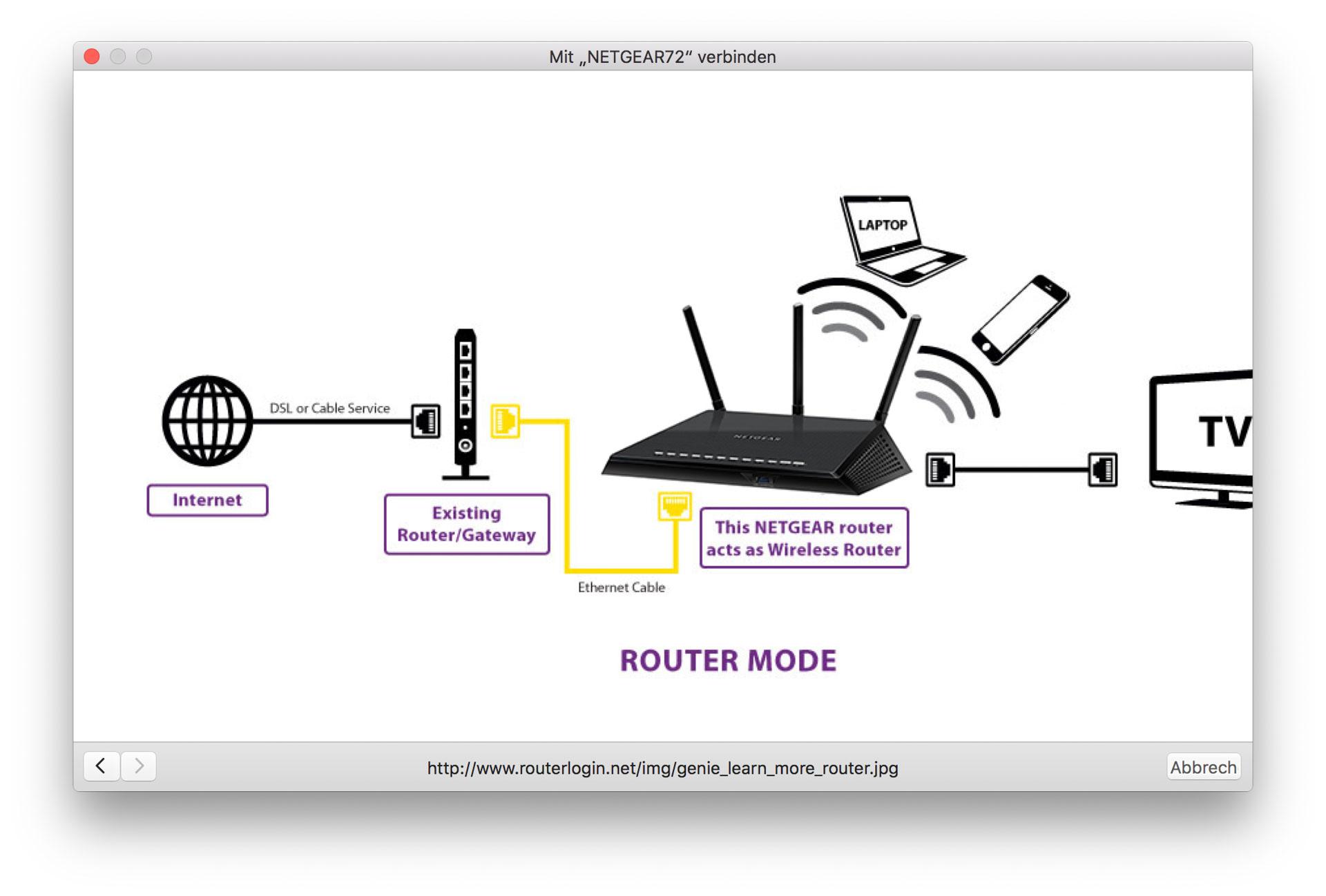 Netgears neuster und bester WLAN Router!? Netgear R6400