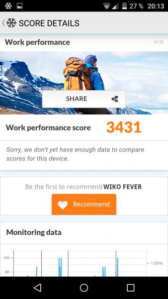 PCMark benchmark des Wiko Fever (1)