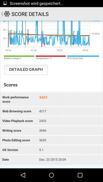 PCMark benchmark des Wiko Fever (2)