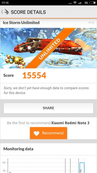 3DMark Ice Storm Unlimited Xiaomi RedMi 3 im Benchmark Check Mediatek MTK6795 Helio X10 (1)
