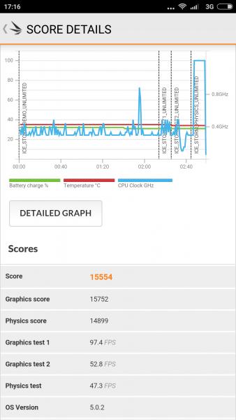 3DMark Ice Storm Unlimited Xiaomi RedMi 3 im Benchmark Check Mediatek MTK6795 Helio X10 (2)