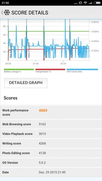 PCMark Work Performance Xiaomi RedMi 3 im Benchmark Check Mediatek MTK6795 Helio X10 (2)
