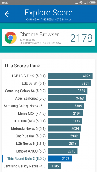 Vellamo Mobile Benchmark Xiaomi RedMi 3 im Benchmark Check Mediatek MTK6795 Helio X10 (1)