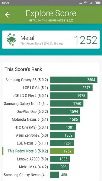 Vellamo Mobile Benchmark Xiaomi RedMi 3 im Benchmark Check Mediatek MTK6795 Helio X10 (2)