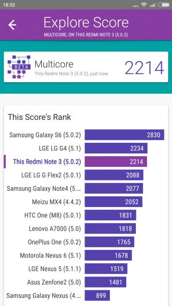 Vellamo Mobile Benchmark Xiaomi RedMi 3 im Benchmark Check Mediatek MTK6795 Helio X10 (3)