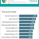 Alcatel One Touch Go Play Test Review-27