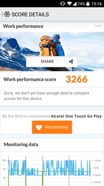 Alcatel One Touch Go Play Test Review-31