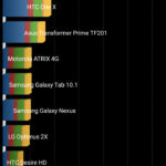 Bq Aquaris X5 mit Cyanogen OS im Test-56