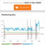 wiko-u-feel-prime-test-35