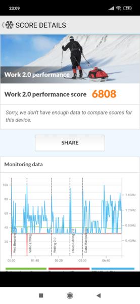 Xiaomi Mi 9 SE PC Mark Work