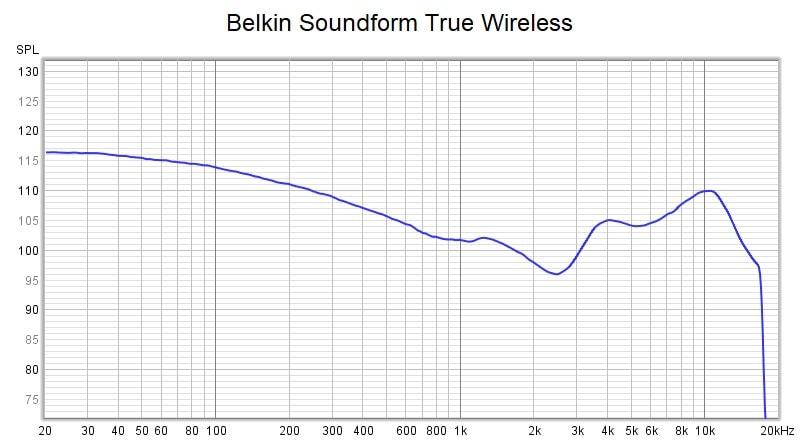 belkin soundform true wireless frequency response