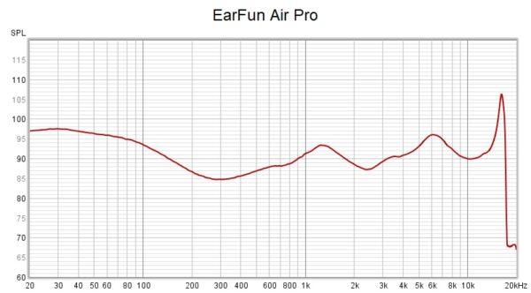 earfun air pro frequency response